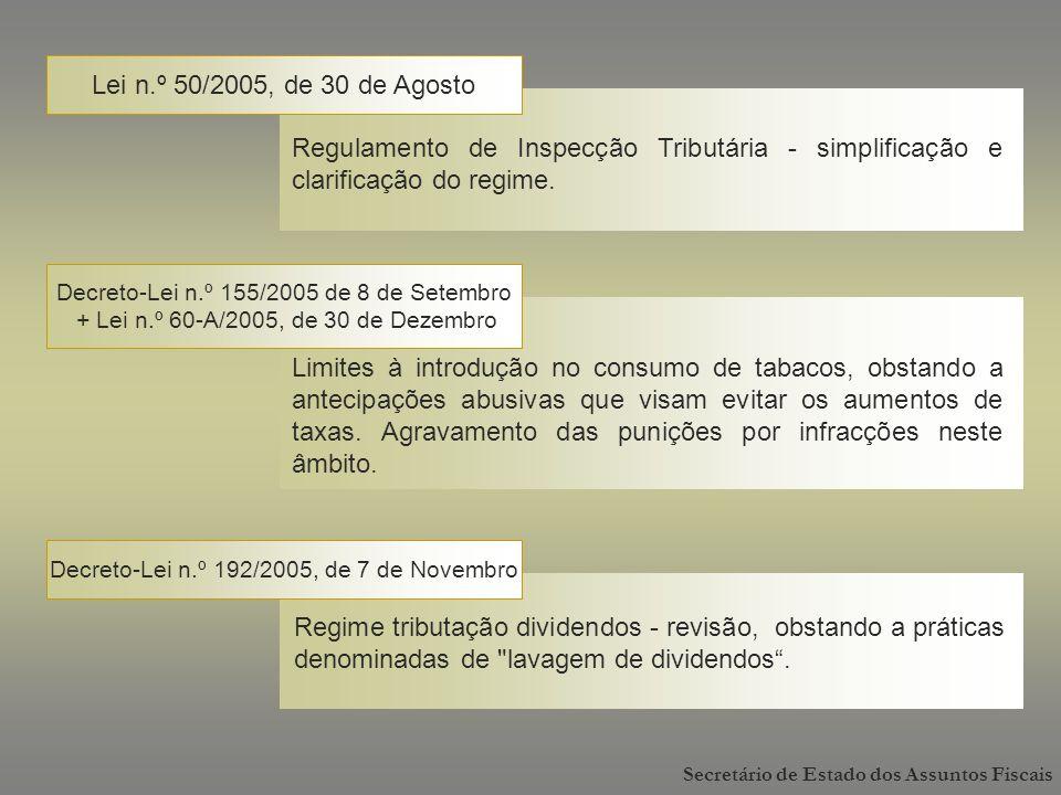Decreto-Lei n.º 155/2005 de 8 de Setembro + Lei n.º 60-A/2005, de 30 de Dezembro Limites à introdução no consumo de tabacos, obstando a antecipações abusivas que visam evitar os aumentos de taxas.