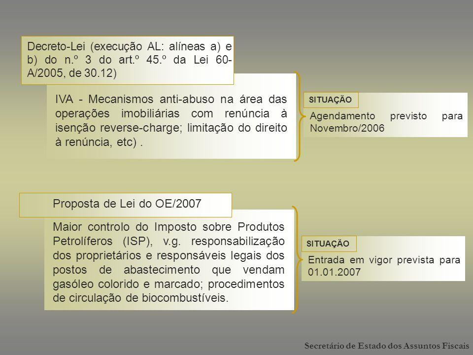 Secretário de Estado dos Assuntos Fiscais IVA - Mecanismos anti-abuso na área das operações imobiliárias com renúncia à isenção reverse-charge; limitação do direito à renúncia, etc).