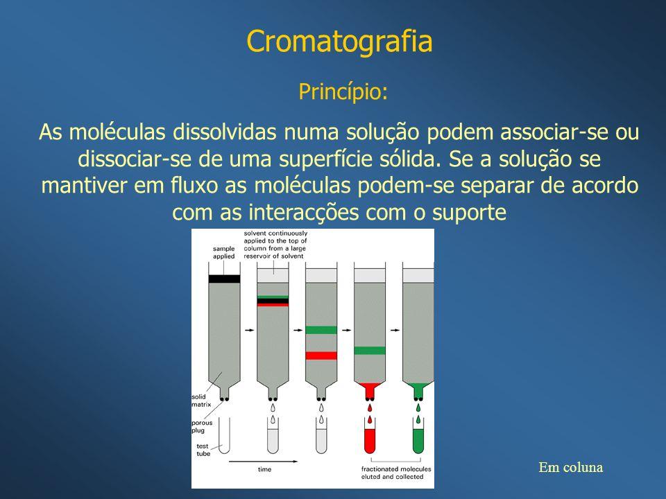 Cromatografia Princípio: As moléculas dissolvidas numa solução podem associar-se ou dissociar-se de uma superfície sólida. Se a solução se mantiver em