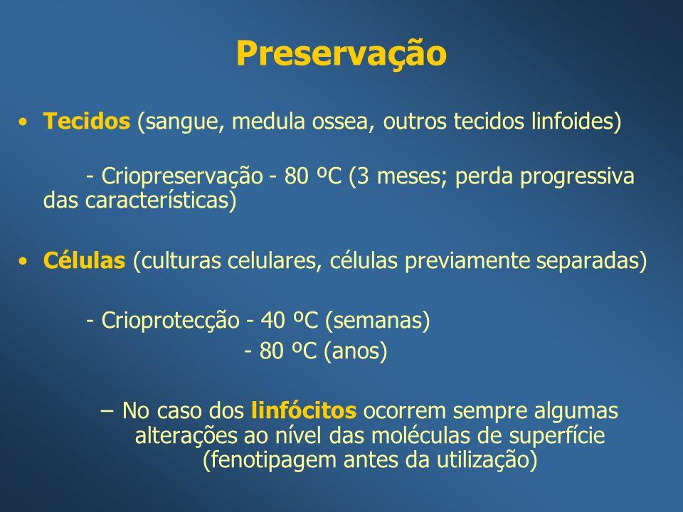 Preservação Tecidos (sangue, medula ossea, outros tecidos linfoides) - Criopreservação - 80 ºC (3 meses; perda progressiva das características) Célula
