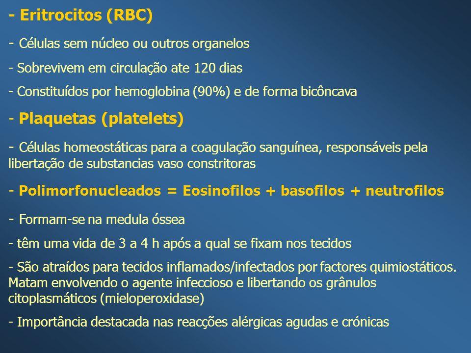 - Eritrocitos (RBC) - Células sem núcleo ou outros organelos - Sobrevivem em circulação ate 120 dias - Constituídos por hemoglobina (90%) e de forma b