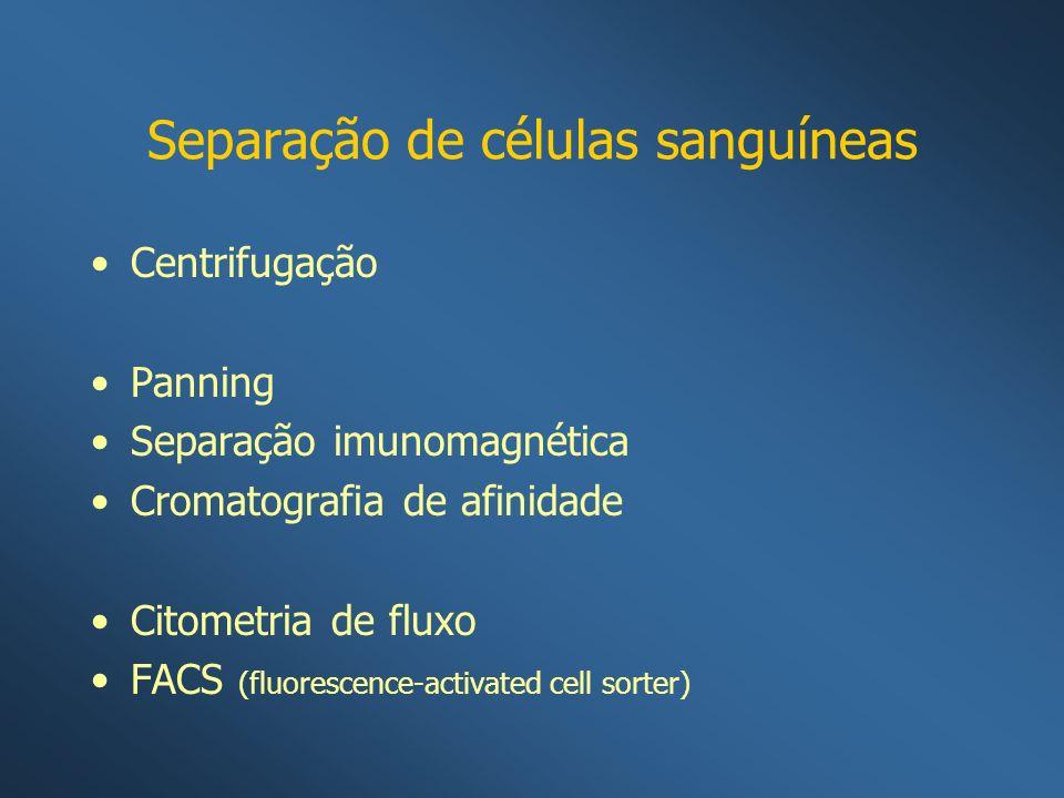 Separação de células sanguíneas Centrifugação Panning Separação imunomagnética Cromatografia de afinidade Citometria de fluxo FACS (fluorescence-activ