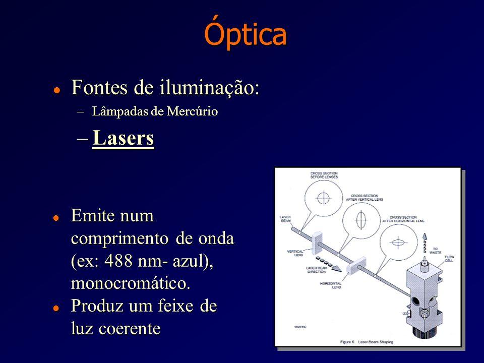 Agulha de injecção Dispersão laser Líquido de envolvimento Ponto de Hidrofocagem Laser Câmara de Fluxo