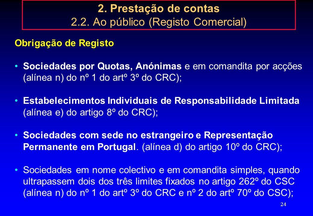 23 2. Prestação de contas 2.1. Aos sócios (Assembleia-Geral) Falta de apresentação das contas (Artº 67º, nº 1 a 3 CSC) Requerimento ao Tribunal (inqué