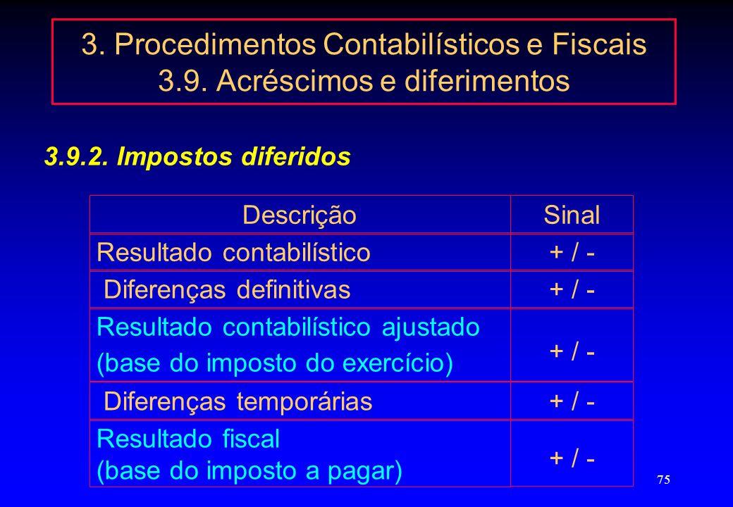 74 3. Procedimentos Contabilísticos e Fiscais 3.9. Acréscimos e diferimentos 3.9.2. Impostos diferidos Directriz Contabilística n.º 28 Classe 8 – Resu