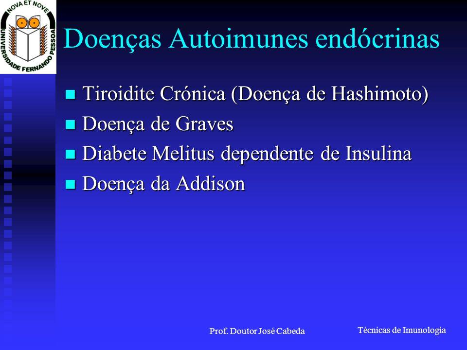 Técnicas de Imunologia Prof. Doutor José Cabeda Doenças Autoimunes endócrinas Tiroidite Crónica (Doença de Hashimoto) Tiroidite Crónica (Doença de Has