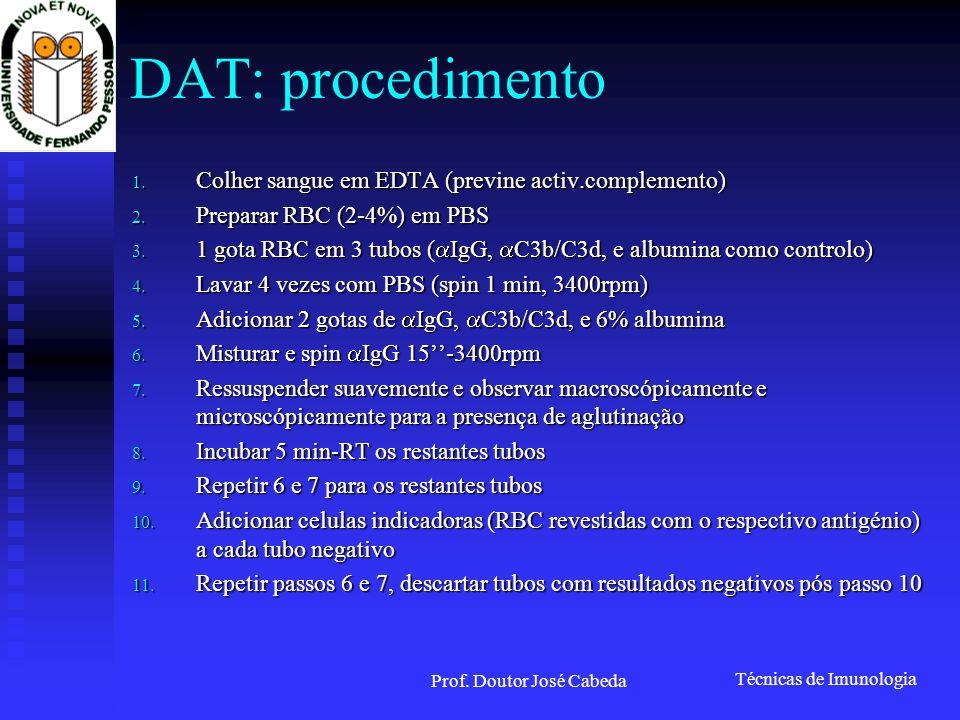 Técnicas de Imunologia Prof. Doutor José Cabeda DAT: procedimento 1. Colher sangue em EDTA (previne activ.complemento) 2. Preparar RBC (2-4%) em PBS 3