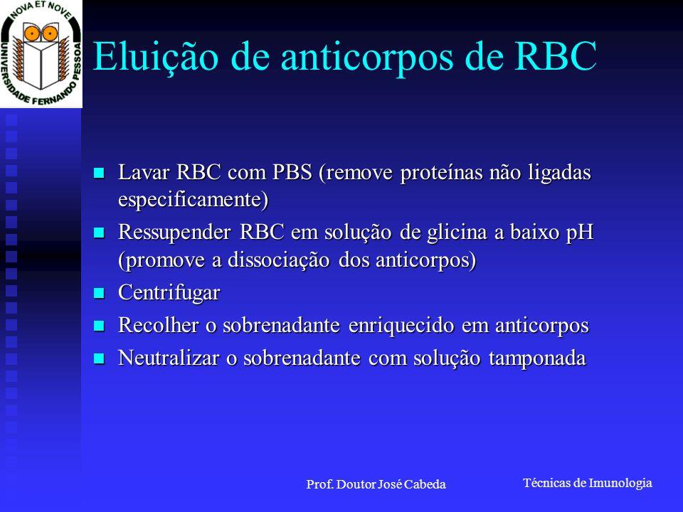 Técnicas de Imunologia Prof. Doutor José Cabeda Eluição de anticorpos de RBC Lavar RBC com PBS (remove proteínas não ligadas especificamente) Lavar RB