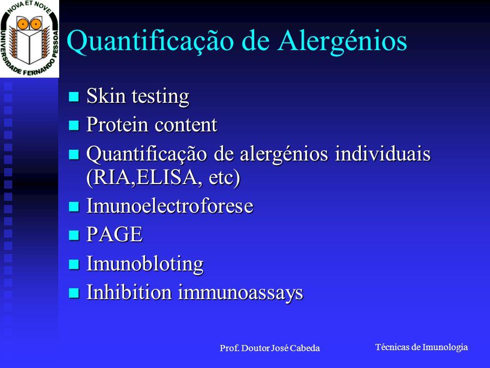 Técnicas de Imunologia Prof. Doutor José Cabeda Quantificação de Alergénios Skin testing Skin testing Protein content Protein content Quantificação de