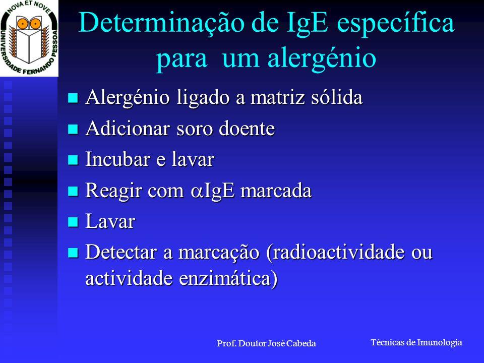 Técnicas de Imunologia Prof. Doutor José Cabeda Determinação de IgE específica para um alergénio Alergénio ligado a matriz sólida Alergénio ligado a m
