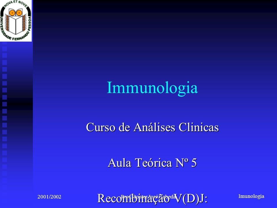 Imunologia 2001/2002Prof.Doutor José Cabeda Immunologia Curso de Análises Clinicas Aula Teórica Nº 5 Recombinação V(D)J: Os genes das Ig e TCR