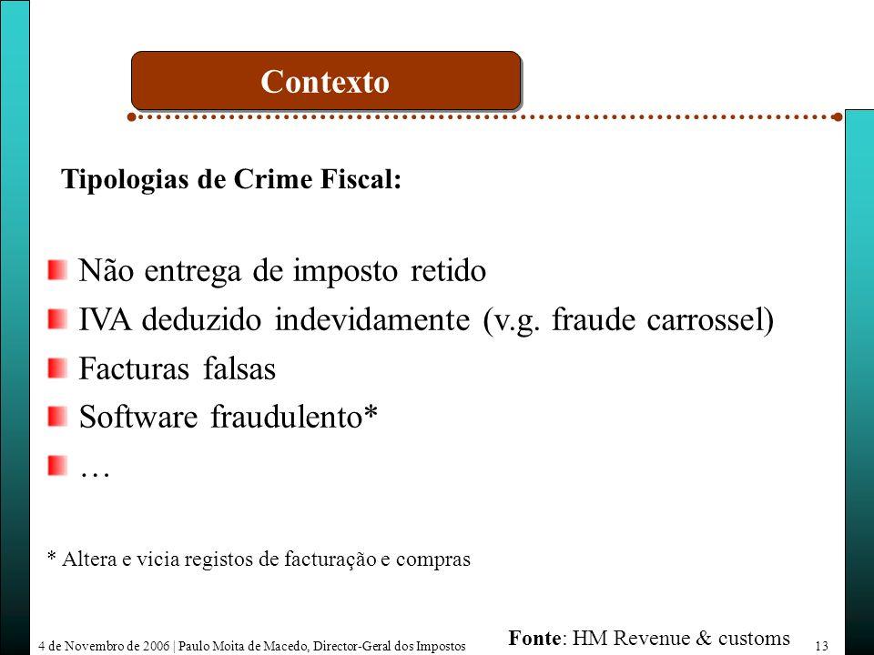 4 de Novembro de 2006 | Paulo Moita de Macedo, Director-Geral dos Impostos13 Tipologias de Crime Fiscal: Não entrega de imposto retido IVA deduzido indevidamente (v.g.