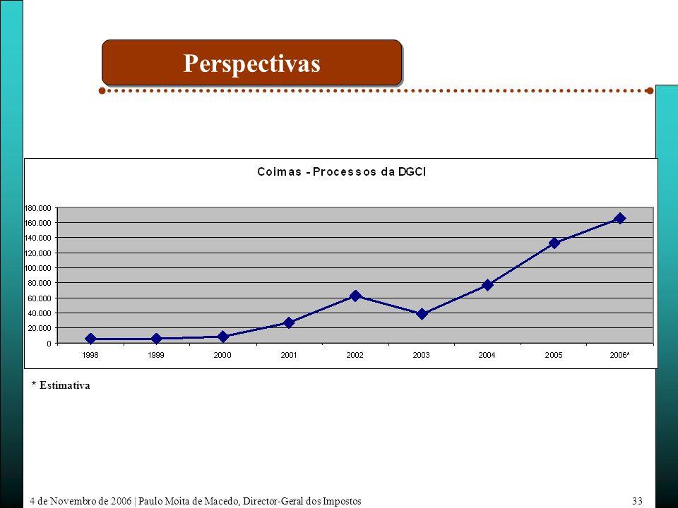 4 de Novembro de 2006 | Paulo Moita de Macedo, Director-Geral dos Impostos33 * Estimativa Perspectivas