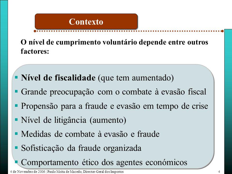 4 de Novembro de 2006   Paulo Moita de Macedo, Director-Geral dos Impostos5 Despesa Corrente Primária/PIB e Receita Fiscal/PIB (Portugal - Excluindo medidas temporárias) * Previsão DCP/PIB RF/PIB Fonte: Relatório do Banco de Portugal e Plano de Estabilidade e Crescimento Contexto