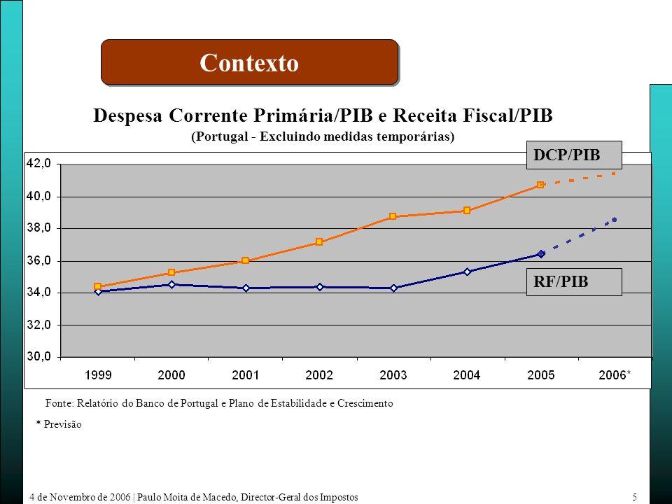 4 de Novembro de 2006 | Paulo Moita de Macedo, Director-Geral dos Impostos5 Despesa Corrente Primária/PIB e Receita Fiscal/PIB (Portugal - Excluindo medidas temporárias) * Previsão DCP/PIB RF/PIB Fonte: Relatório do Banco de Portugal e Plano de Estabilidade e Crescimento Contexto