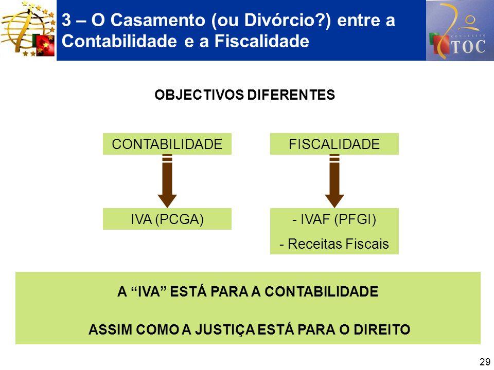 29 3 – O Casamento (ou Divórcio?) entre a Contabilidade e a Fiscalidade OBJECTIVOS DIFERENTES CONTABILIDADEFISCALIDADE IVA (PCGA)- IVAF (PFGI) - Recei