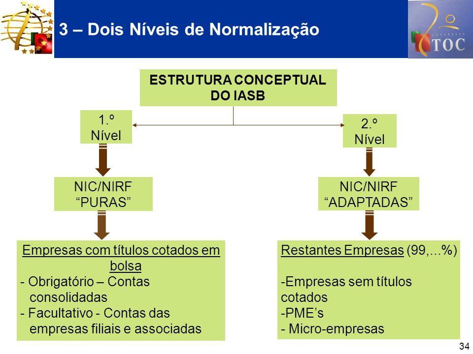 34 3 – Dois Níveis de Normalização 1.º Nível 2.º Nível NIC/NIRF PURAS Restantes Empresas (99,...%) -Empresas sem títulos cotados -PMEs - Micro-empresa