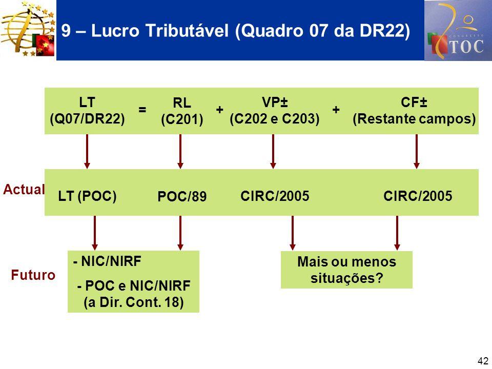 42 9 – Lucro Tributável (Quadro 07 da DR22) LT (Q07/DR22) = RL (C201) + VP± (C202 e C203) + CF± (Restante campos) LT (POC) POC/89 CIRC/2005 Actual - N