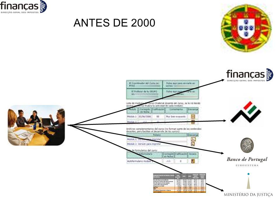 ANTES DE 2000