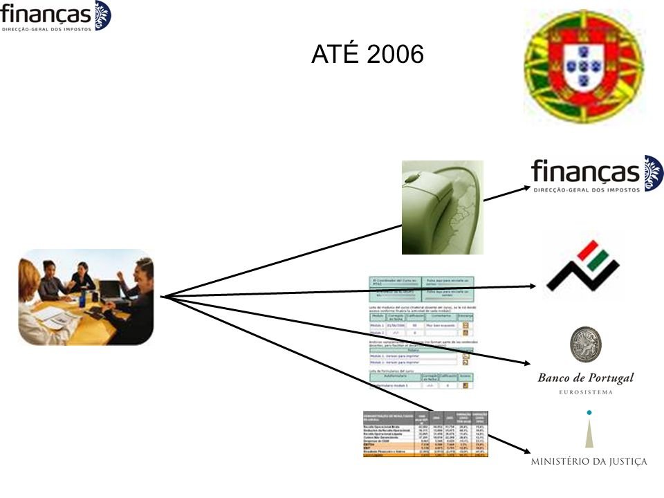 Cessações de actividade Declarações relativas ao período de cessação ocorrido em 2006 ou 2007, devem ser enviadas através da aplicação da Declaração Anual disponibilizada em 2006 (impressos vigentes em 2006), enquanto não for disponibilizada a aplicação da IES/DA com os impressos vigentes em 2007.