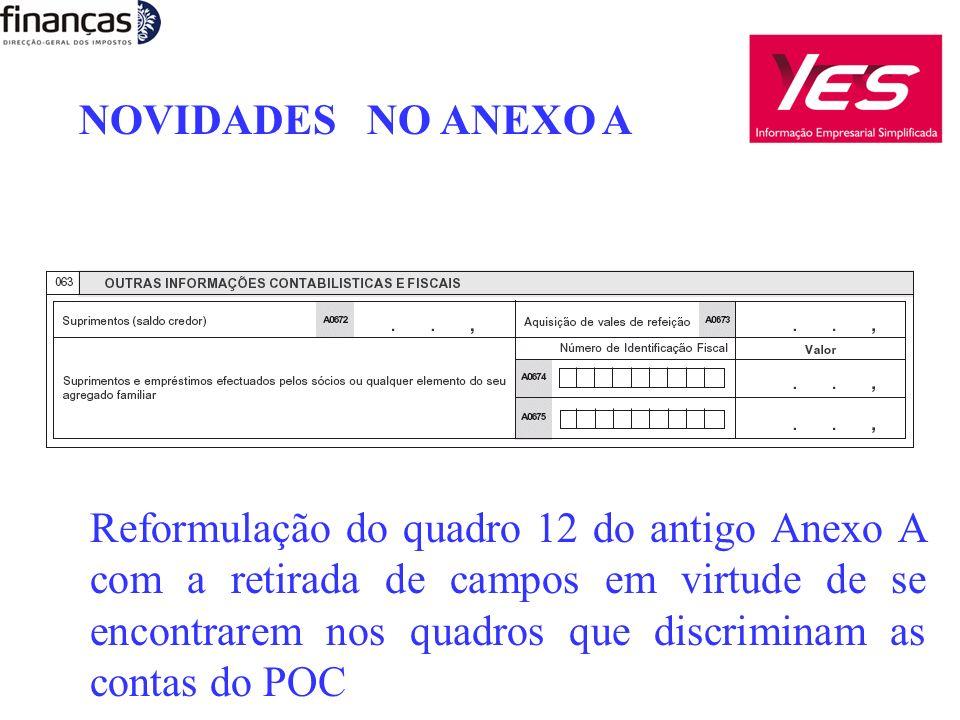 NOVIDADES NO ANEXO A Reformulação do quadro 12 do antigo Anexo A com a retirada de campos em virtude de se encontrarem nos quadros que discriminam as contas do POC