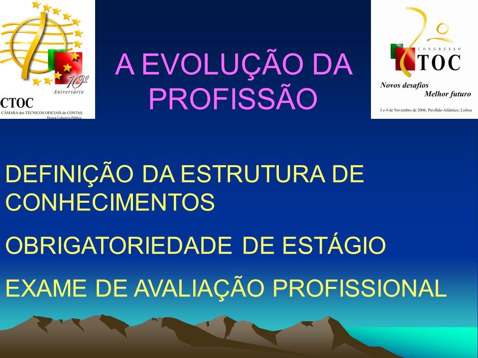 A EVOLUÇÃO DA PROFISSÃO DEFINIÇÃO DA ESTRUTURA DE CONHECIMENTOS OBRIGATORIEDADE DE ESTÁGIO EXAME DE AVALIAÇÃO PROFISSIONAL
