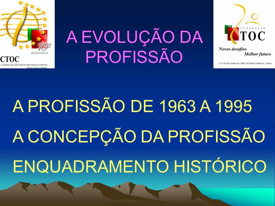 A EVOLUÇÃO DA PROFISSÃO A PROFISSÃO DE 1963 A 1995 A CONCEPÇÃO DA PROFISSÃO ENQUADRAMENTO HISTÓRICO