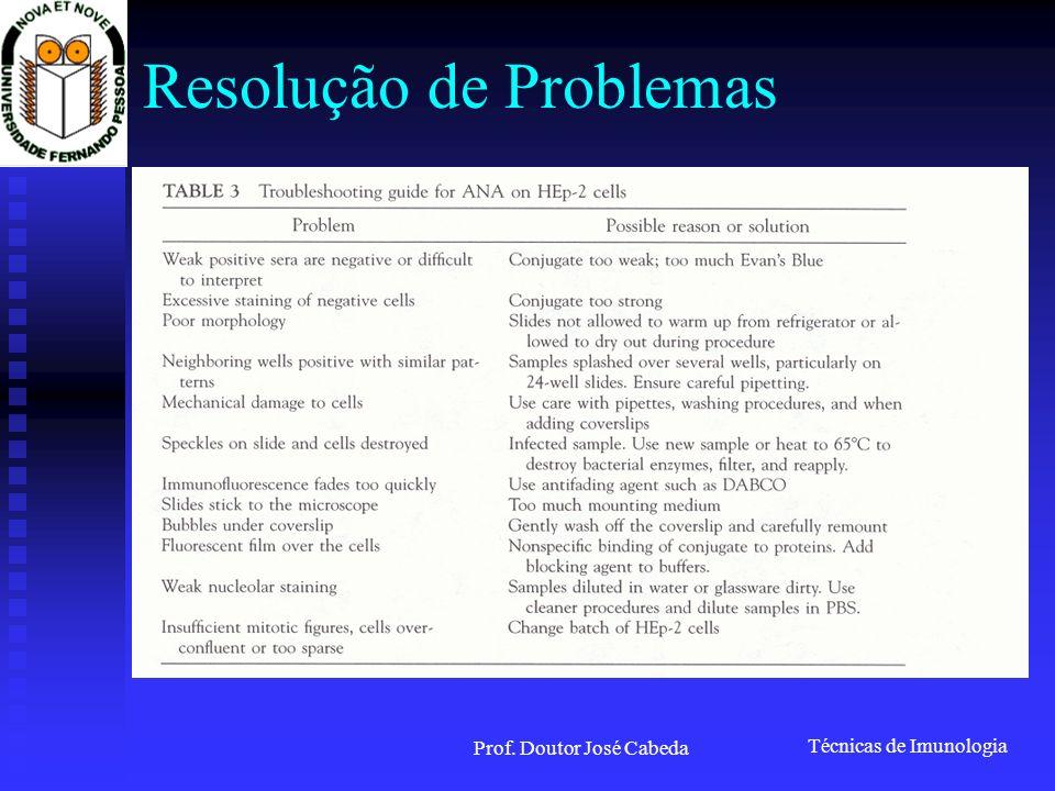 Técnicas de Imunologia Prof. Doutor José Cabeda Resolução de Problemas