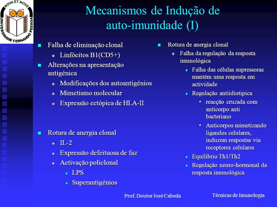 Técnicas de Imunologia Prof. Doutor José Cabeda Mecanismos de Indução de auto-imunidade (I) Falha de eliminação clonal Falha de eliminação clonal Linf