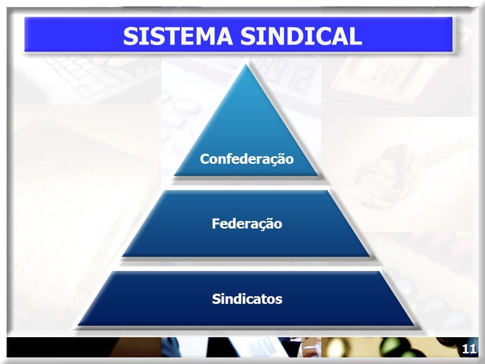 Sindicatos Federação Confederação SISTEMA SINDICAL 11