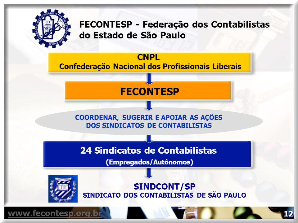 24 Sindicatos de Contabilistas (Empregados/Autônomos) COORDENAR, SUGERIR E APOIAR AS AÇÕES DOS SINDICATOS DE CONTABILISTAS www.fecontesp.org.br FECONT