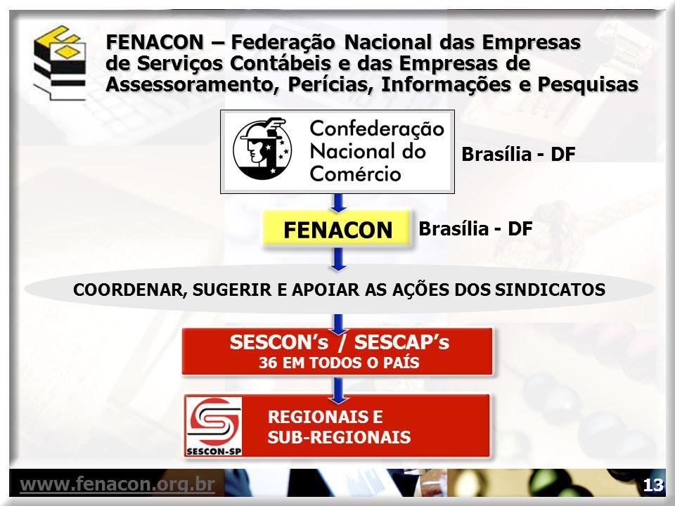REGIONAIS E SUB-REGIONAIS SESCONs / SESCAPs 36 EM TODOS O PAÍS COORDENAR, SUGERIR E APOIAR AS AÇÕES DOS SINDICATOS Brasília - DF FENACON FENACON – Fed