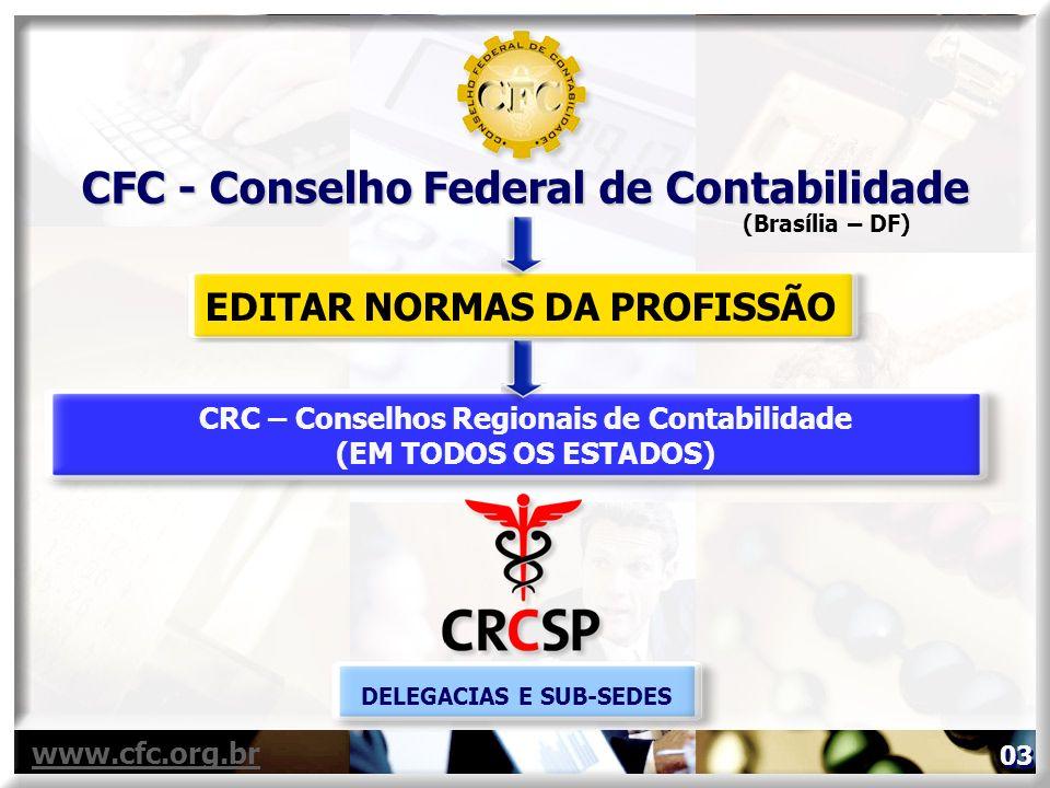 CRC – Conselhos Regionais de Contabilidade (EM TODOS OS ESTADOS) EDITAR NORMAS DA PROFISSÃO DELEGACIAS E SUB-SEDES www.cfc.org.br CFC - Conselho Feder