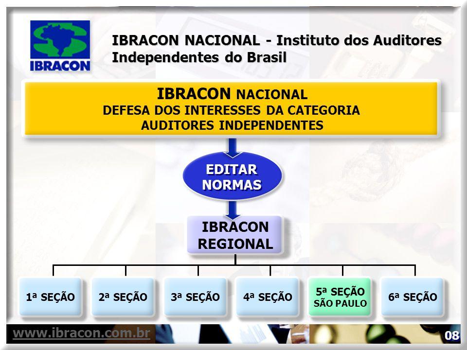 www.ibracon.com.br IBRACON REGIONAL 1ª SEÇÃO2ª SEÇÃO3ª SEÇÃO4ª SEÇÃO 5ª SEÇÃO SÃO PAULO 6ª SEÇÃO EDITAR NORMAS EDITAR NORMAS IBRACON NACIONAL - Instit