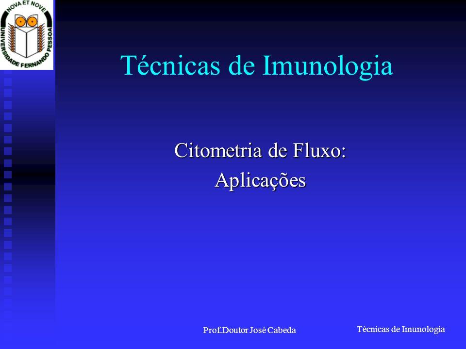 Técnicas de Imunologia Prof.Doutor José Cabeda Técnicas de Imunologia Citometria de Fluxo: Aplicações