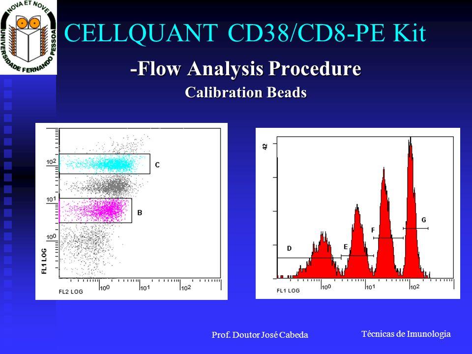 Técnicas de Imunologia Prof. Doutor José Cabeda CELLQUANT CD38/CD8-PE Kit -Flow Analysis Procedure Calibration Beads