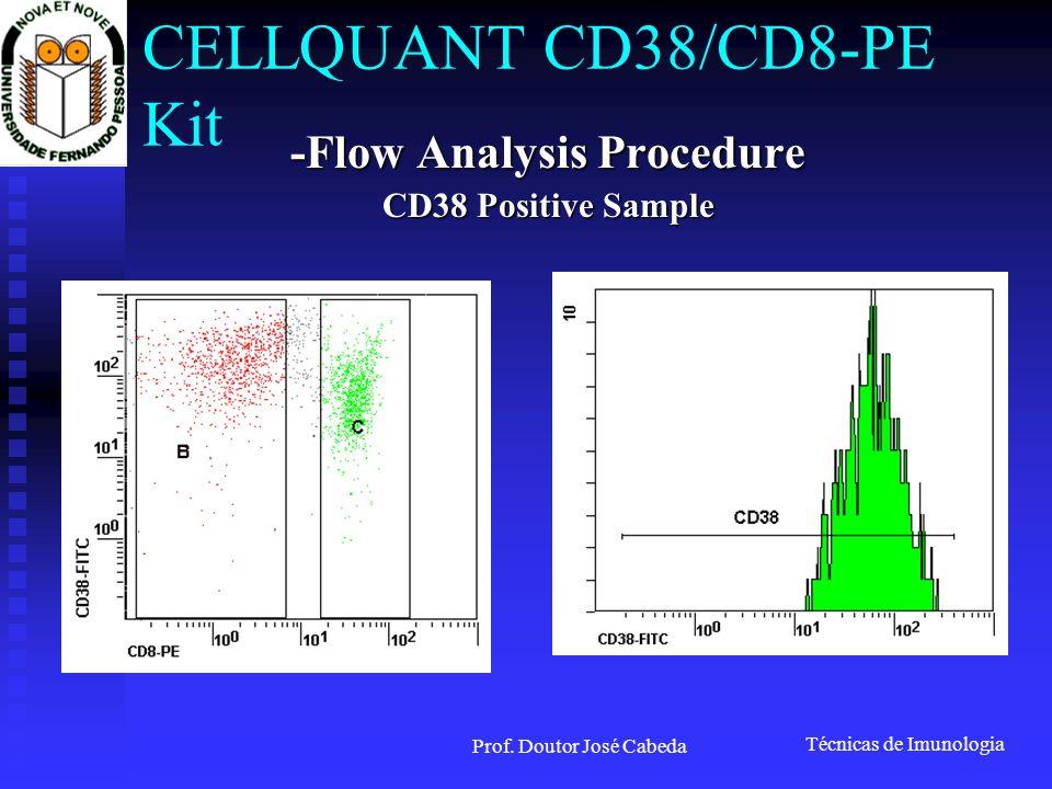 Técnicas de Imunologia Prof. Doutor José Cabeda CELLQUANT CD38/CD8-PE Kit -Flow Analysis Procedure CD38 Positive Sample