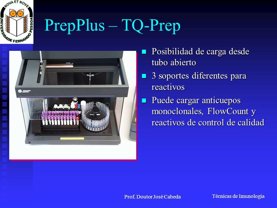 Técnicas de Imunologia Prof. Doutor José Cabeda PrepPlus – TQ-Prep Posibilidad de carga desde tubo abierto Posibilidad de carga desde tubo abierto 3 s