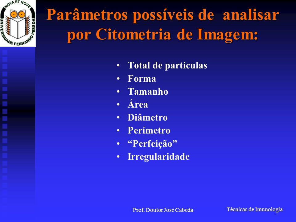 Técnicas de Imunologia Prof. Doutor José Cabeda Parâmetros possíveis de analisar por Citometria de Imagem: Total de partículas Forma Tamanho Área Diâm