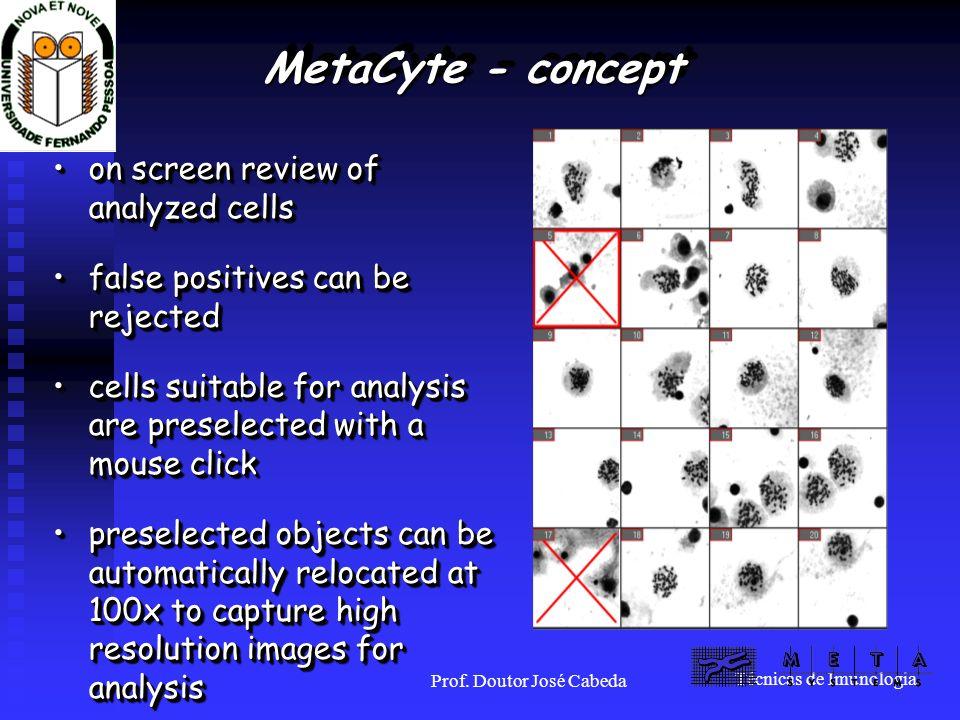 Técnicas de Imunologia Prof. Doutor José Cabeda MetaCyte - concept on screen review of analyzed cellson screen review of analyzed cells false positive