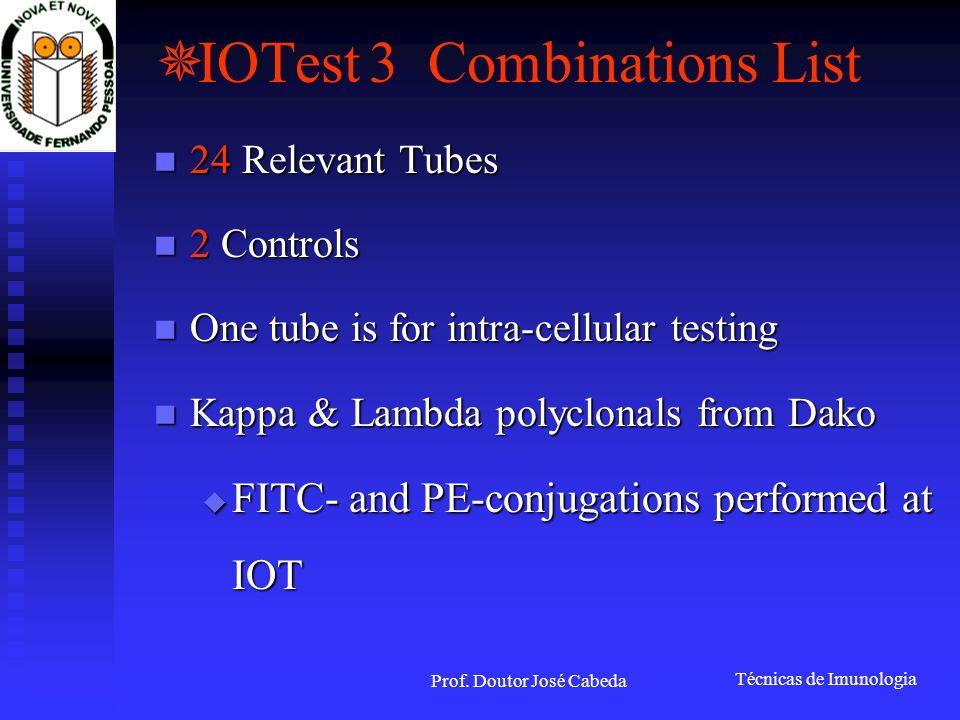 Técnicas de Imunologia Prof. Doutor José Cabeda IOTest 3 Combinations List 24 Relevant Tubes 24 Relevant Tubes 2 Controls 2 Controls One tube is for i