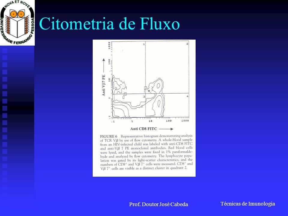 Técnicas de Imunologia Prof. Doutor José Cabeda Citometria de Fluxo