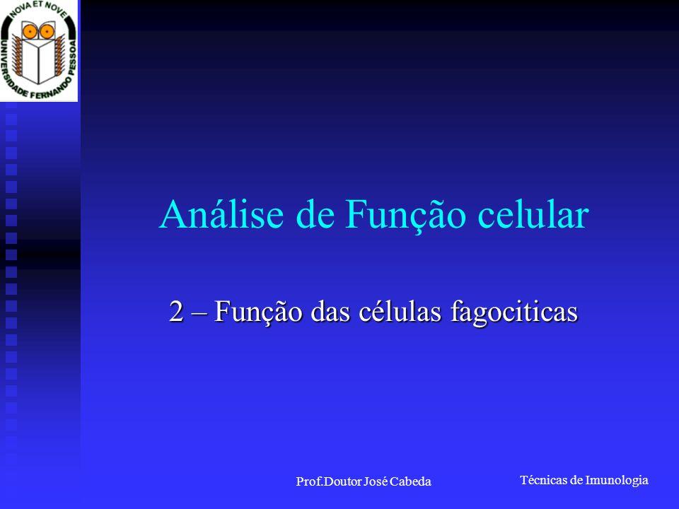 Técnicas de Imunologia Prof.Doutor José Cabeda Análise de Função celular 2 – Função das células fagociticas