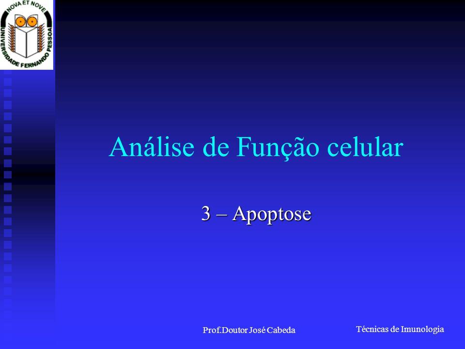 Técnicas de Imunologia Prof.Doutor José Cabeda Análise de Função celular 3 – Apoptose