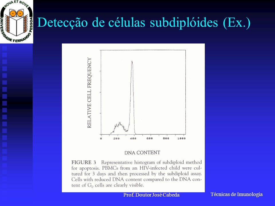 Técnicas de Imunologia Prof. Doutor José Cabeda Detecção de células subdiplóides (Ex.)