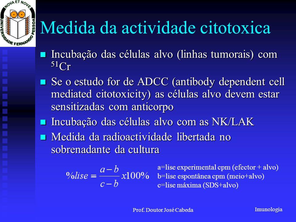 Imunologia Prof.