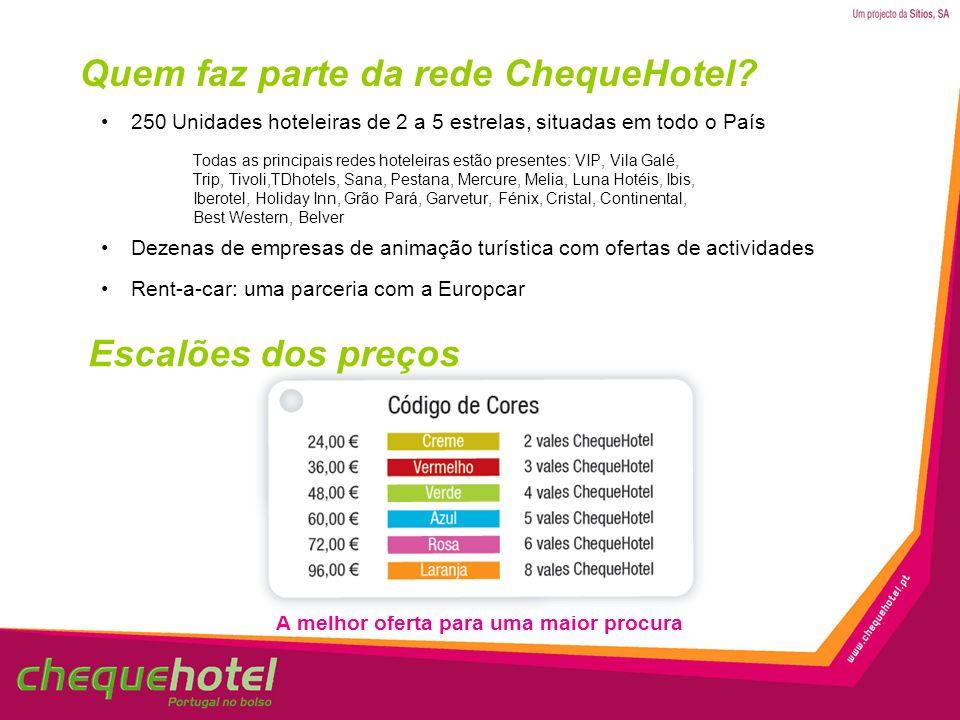 250 Unidades hoteleiras de 2 a 5 estrelas, situadas em todo o País Todas as principais redes hoteleiras estão presentes: VIP, Vila Galé, Trip, Tivoli,