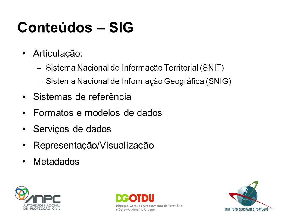 Conteúdos – SIG Articulação: –Sistema Nacional de Informação Territorial (SNIT) –Sistema Nacional de Informação Geográfica (SNIG) Sistemas de referênc