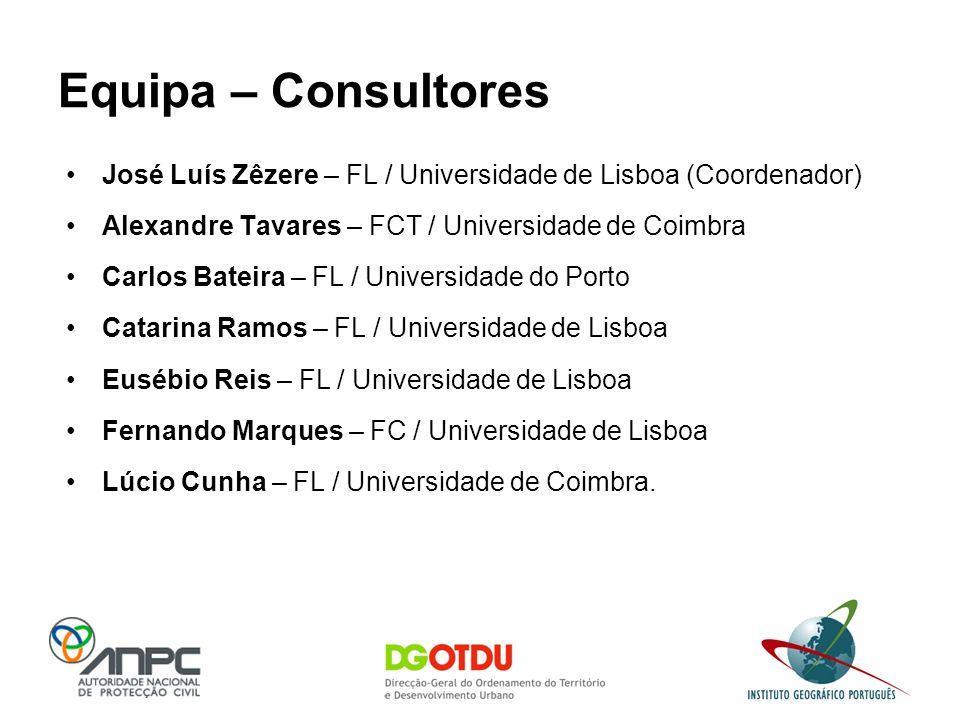 Equipa – Consultores José Luís Zêzere – FL / Universidade de Lisboa (Coordenador) Alexandre Tavares – FCT / Universidade de Coimbra Carlos Bateira – F