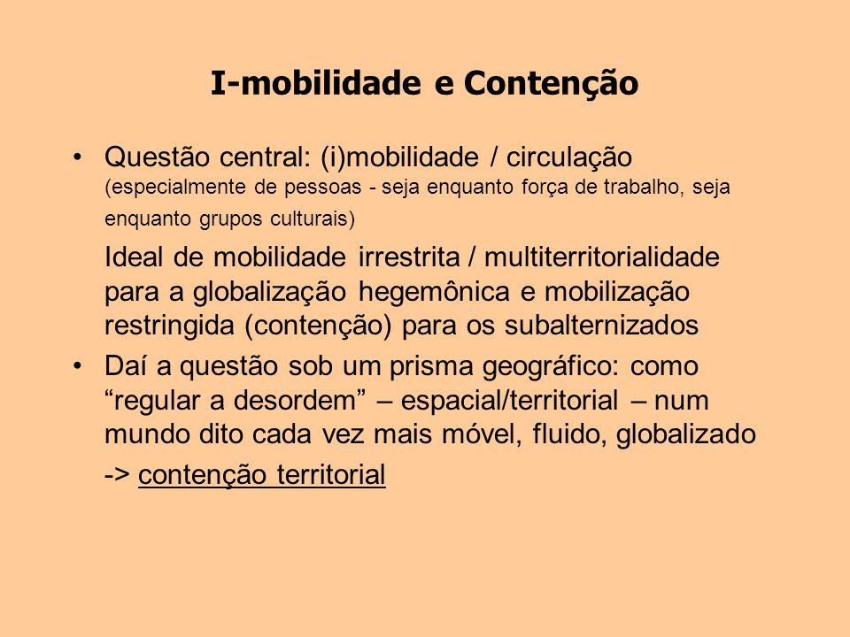 I-mobilidade e Contenção Questão central: (i)mobilidade / circulação (especialmente de pessoas - seja enquanto força de trabalho, seja enquanto grupos